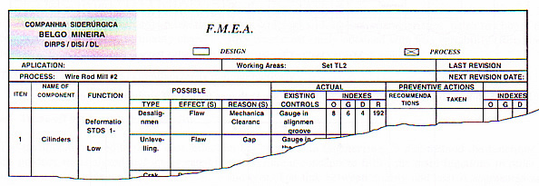 image of Brazilian company FMEA QFD Reliability Deployment example