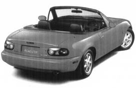Mazda Miata sports car, an example of Kansei Engineering products
